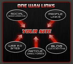 create 700+ Pr 9 to 3 Angela style backlinks, include some edu and gov backlink for seo work