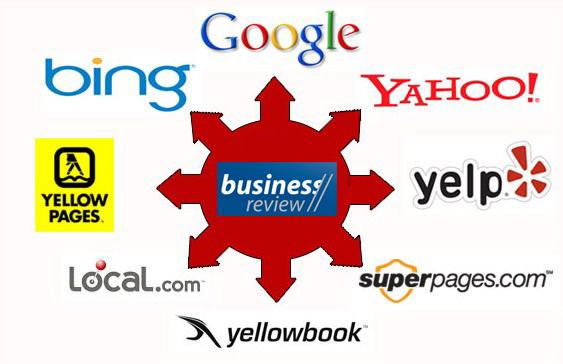 post 5 reviews any business directory sites