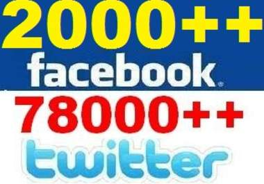 add 2000+ look REAL facebook like, fan and Tweet your page to 77000 real twitter for any facebooks likes page, site, photo under 48hrs