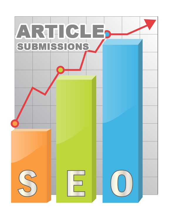 Make Article Submission, 7450 Article Directories