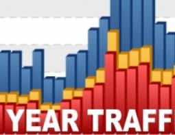 send you 1 FULL YEAR of TRAFFIC real visitors get daily visitors Cheap Price Today Just