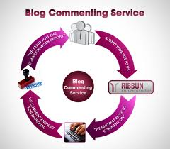 Give you 50000 Blog List For comments within 2 days