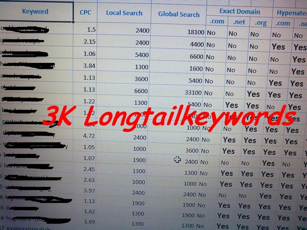 give you 3171 longtailkeywords on 9000 match domain and high search