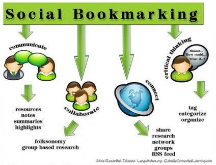 Social Bookmark your website to 180+ different social bookmark websites(different IP) + report within 12h