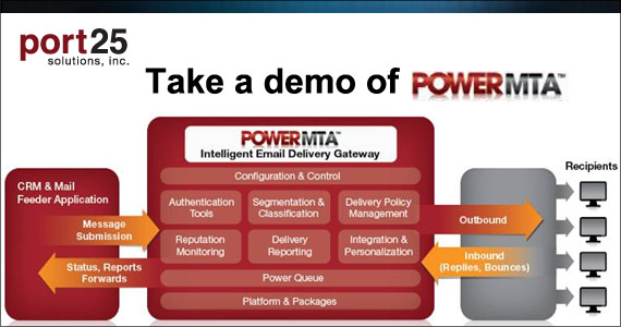 provide bulk email sending server with POWER MTA installed