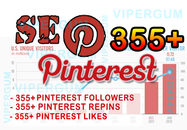 Send 355+ REAL Pinterest Followers + Repins and Likes for SEO and SERP