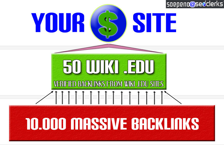 Provide Penguin Friendly Pyramid Backlink - 50 Wiki .EDU and 10.000 Massive Backlinks