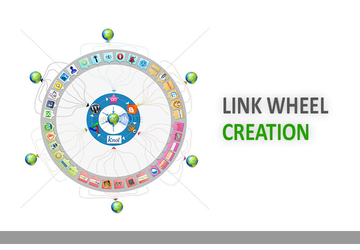 Create Linkwheel On 100 High PR3 to PR7 Forum Profile And 4000 Autoapprove Comment Backlink