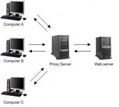 give you 4 fast proxy servers