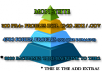 I will build eminent backlink pyramid with 5000+ profiles,some .edu and .gov, about 90% dofollow publicly viewable