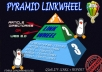 manually Build Pyramid LINKWHEEL of Panda + Penguin Safe seo Backlinks Reinforced with the 5 Most Popular Social Bookmarking + Media Sites