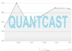 make your website quantcast rank to 100k