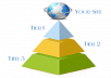 Create Eminent Backlink Pyramid with 5000+ high pr profiles, Links are all from different domains and 90+ % are Dofollow Site