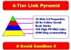 create a 3 tier Google PENGUIN Panda safe Link Pyramid with 10 web 2 properties, 40 social bookmarks and 100 Wikilink