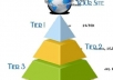 build MULTI tier link pyramid with over 30 web 2 properties and over 10000 wiki backlinks for ur 6 URLS of same niche