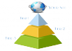 create a 2 tier link pyramid with at least 12 buffer sites and 5k backlinks