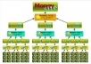 Create Ultimate Link PYRAMID of 35 High PR Web 2.0 Properties Plus 5000 BACKLINKS