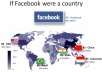 give you 1000+ real target country Facebook likes on your fanpage only