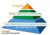 Build Eminent Backlink Pyramid w/ 5,000+ High PR Profiles, 90% Dofollow Sites, All Links from different Domains
