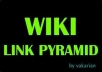 create 17999+ contextual backlinks from 6000 wikis