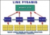 create a 3 Tier Link PYRAMID to Your Site 50 High Pr Web 2 0 Properties with 100 Social Bookmarks & with 4000 Unique Verified Forum Profiles