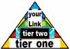 Create Eminent PANDA and PENGUIN proof Backlink Pyramid with 5000+ high pr profiles, Links are all from different domains and 90+ % are Dofollow Sites