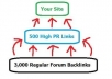 create a 3,500 powerful 2 tier high pr linkwheel for ANY website and keywords you want 