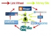 build MANUALLY a Link Wheel on 44 Web2 + 40 Social Bookmarking + 10,000 Verified Blog Comments on Them