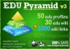 create a super edu pyramid with 85 edu backlinks and 1000 wiki properties, highest SEO authority