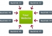 really create a link wheel on 700 DIFFERENT domains and give you 2700 instant backlinks