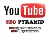 create a Youtube Seo Link Pyramid with 200 High PR Wiki Links Plus 3000 Blog Comments 