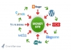 make 50 web 2.0 properties and also 5000 social bookmarks LlNKJUICE seo backlinks