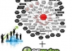 make senuke x high pr google panda and penguin safe backlinks blast 100 percent safe for your website ONLY