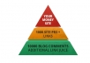make link pyramid 1030 PR3 to PR8 profiles and 10,000 blog comments