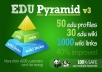 create a EDU PYRAMID WITH 80 edu backlinks and 1000 wiki properties