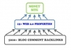 create ultimate Link PYRAMID of 15 High Pr Web 2 properties plus 5 000 backlinks to them