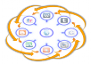 ☼♛create 3000 wiki links + 30 web 2,0 High PR blog backlinks with spun content/Perfect diversity♛☼