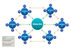 ✔★★build a ✔LINKWHEEL✔ using 150 Social Networking Sites pr 4 to 9 , then create 500 backli nks on them, boost your rank★★✔