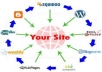 do 50 backlinks, 100 PR8-PR3 linkwheel & 2250 social bookmarks Guranteed safe links (PANGIUN PROTECT) on actual page rank