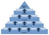 create linkpyramid with 10 level 1 docs sharing sites, 200 level 2 high pr wikis and 3000 level 3 backlinks for