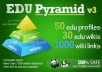 create a super edu pyramid with 80 edu backlinks and 1000 wiki properties, highest SEO authority..