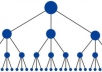 create a 6000 backlink pyramid ..