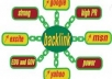 ???manually create 10 PR9 Top Quality SEO Friendly Backlinks from &reg; 10 Unique Pr 9 Authority Sites + Panda and Penguin Friendly + indexing???