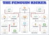 use SEnuke XCr with ★ THE PENGUIN KICKER ★ template to create Best Quality Google Friendly Backlinks