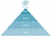 build link pyramid 1000 PR3 to PR8 profiles and 10,000 blog comments