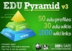create best edu pyramid with 80 edu backlinks and 1000 wiki properties, highest SEO authority