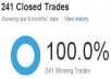 Give $20 for Trading, No Loss Trading Completely Automated
