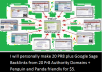 personally make 20 PR8 plus Google Sage Backlinks from 20 Pr8 Authority Domains + Penguin and Panda friendly 