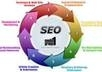 Do Manually 15 PR2 + 12 PR3 + 10 PR4 + 8 PR5 + 4 PR6 + 1 PR7 backlinks f