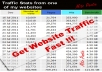 provide You Unlimited real human Traffic for youe any kind of site/ product within 24 hours